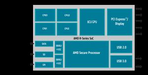 graphic-processing-unit-gpu